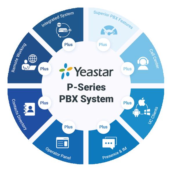 Yeastar EP - P550