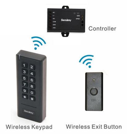 SK3-II kontrola pristupa